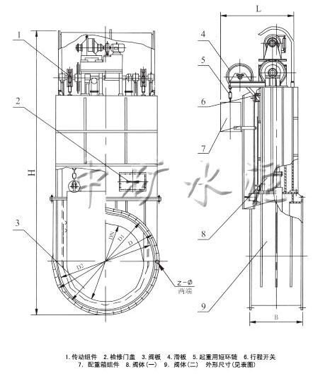 ncv motorized high temperature adjustable gate valve